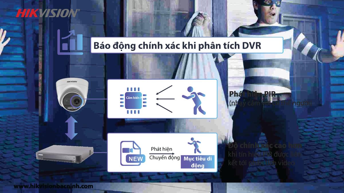 Camera Color Vu tích hợp đèn nháy và còi báo động. (5)